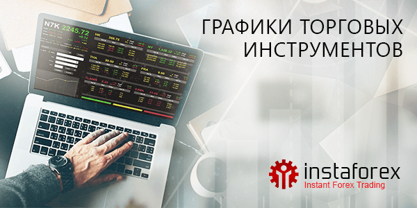 котировки валют, курсы валют онлайн